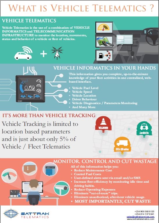 Vehicle / Fleet Tracking